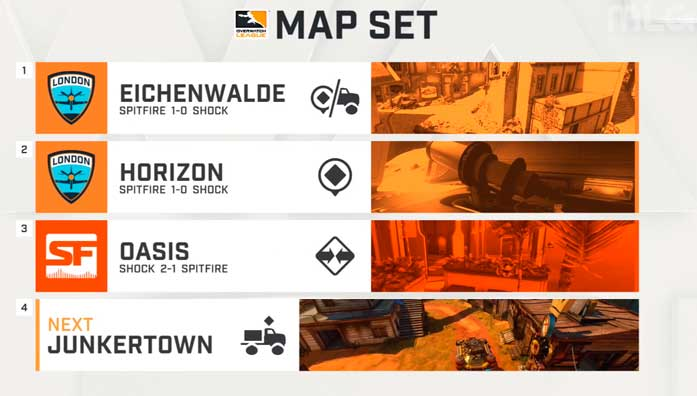 map set cambio overwatch league pool