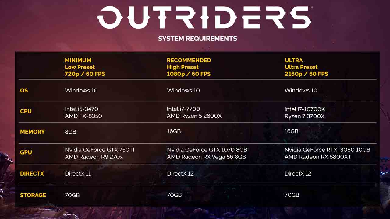 outriders requisitos para PC